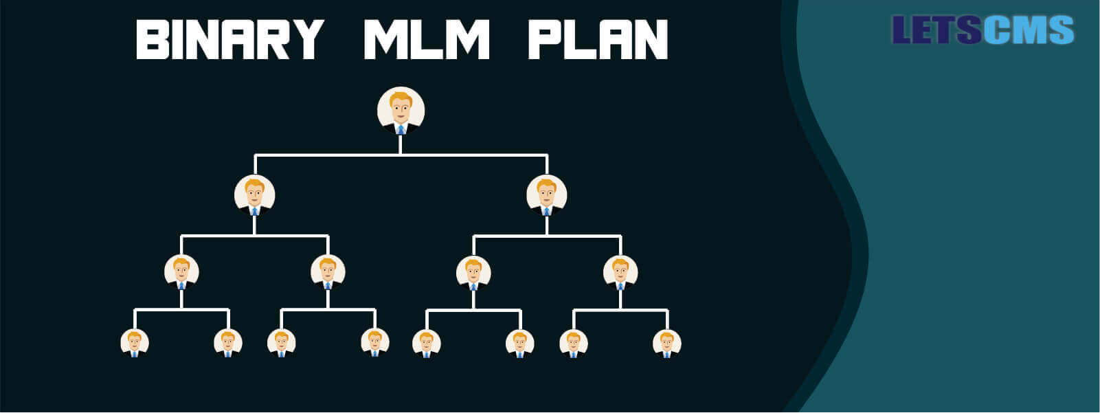 Unilevel MLM eCommerce Plan | WordPress Plugin Software | Unilevel MLM Plan | Unilevel MLM Software | Unilevel Compensation Plan | Unilevel MLM calculator | Sponsor Bonus | Fast Start Bonus | Level Commission | Rank Advancement Bonus | Royalty Bonus